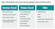 cost metrics