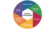 Strategic Survey Q1 2015